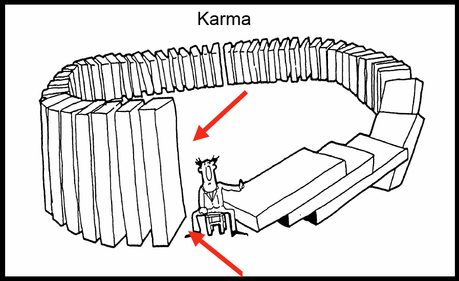 Image result for images of karma